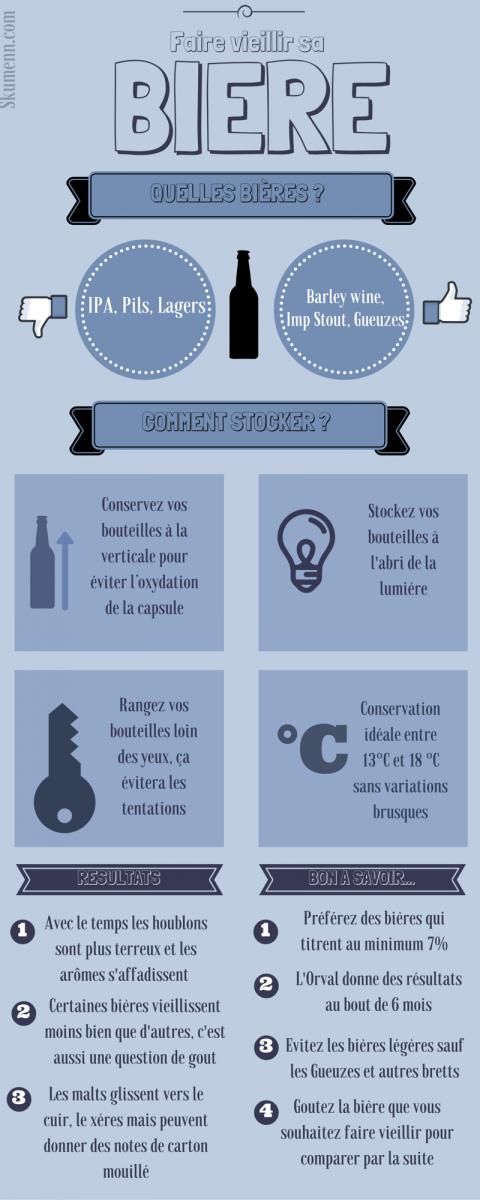 Infographie Skumenn